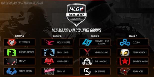 Группы на лан отборочные на турнир MLG
