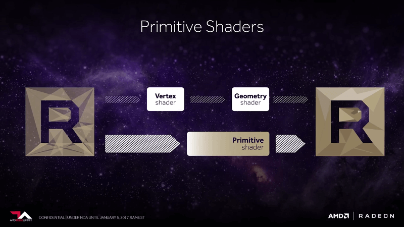 Primitive Shaders